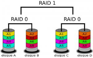 Récupération de données raid1 : comment procède les spécialistes ?